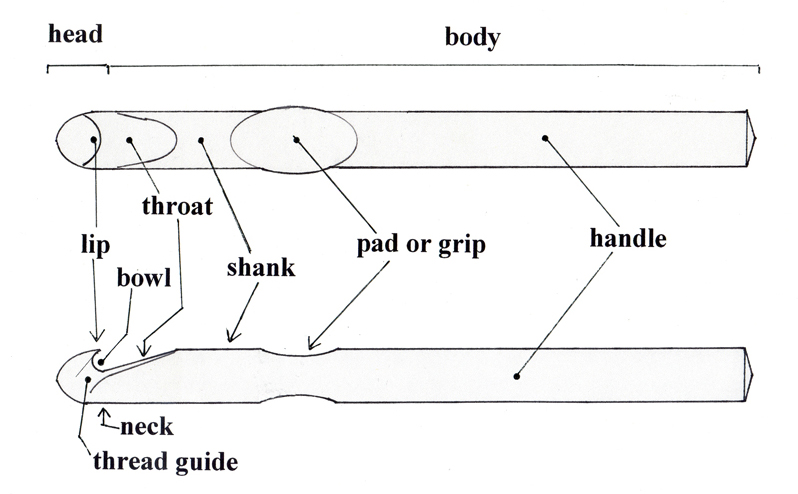 Anatomy of a crochet hook lace buttons 1 comment on anatomy of a crochet hook ccuart Image collections